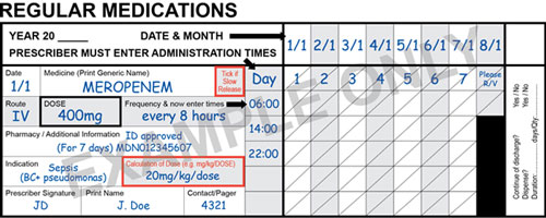 National Inpatient Medication Chart